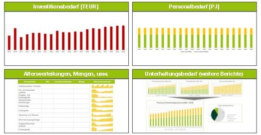 beispielberichte-asset-management-verkehrsunternehmen