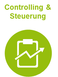 Icon Controlling & Steuerung