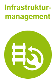 Icon Infrastrukturmanagement